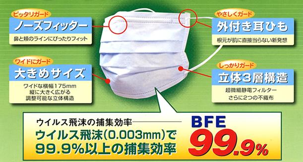 予防マスク